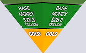 How Much the World is Worth & Flow of Money During Financial Crisis - The Liquidity Pyramid
