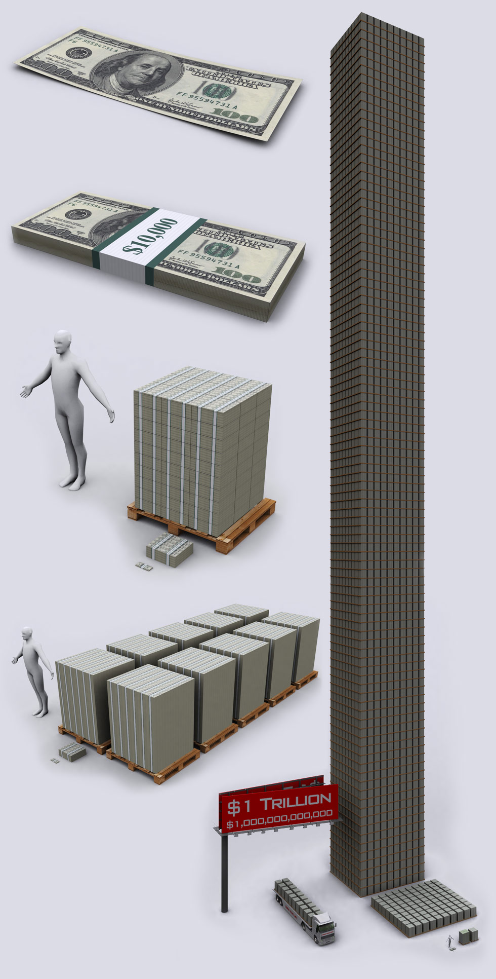 demonocracy.info - How Much the World is Worth & Flow of Money During Financial Crisis - The Liquidity Pyramid