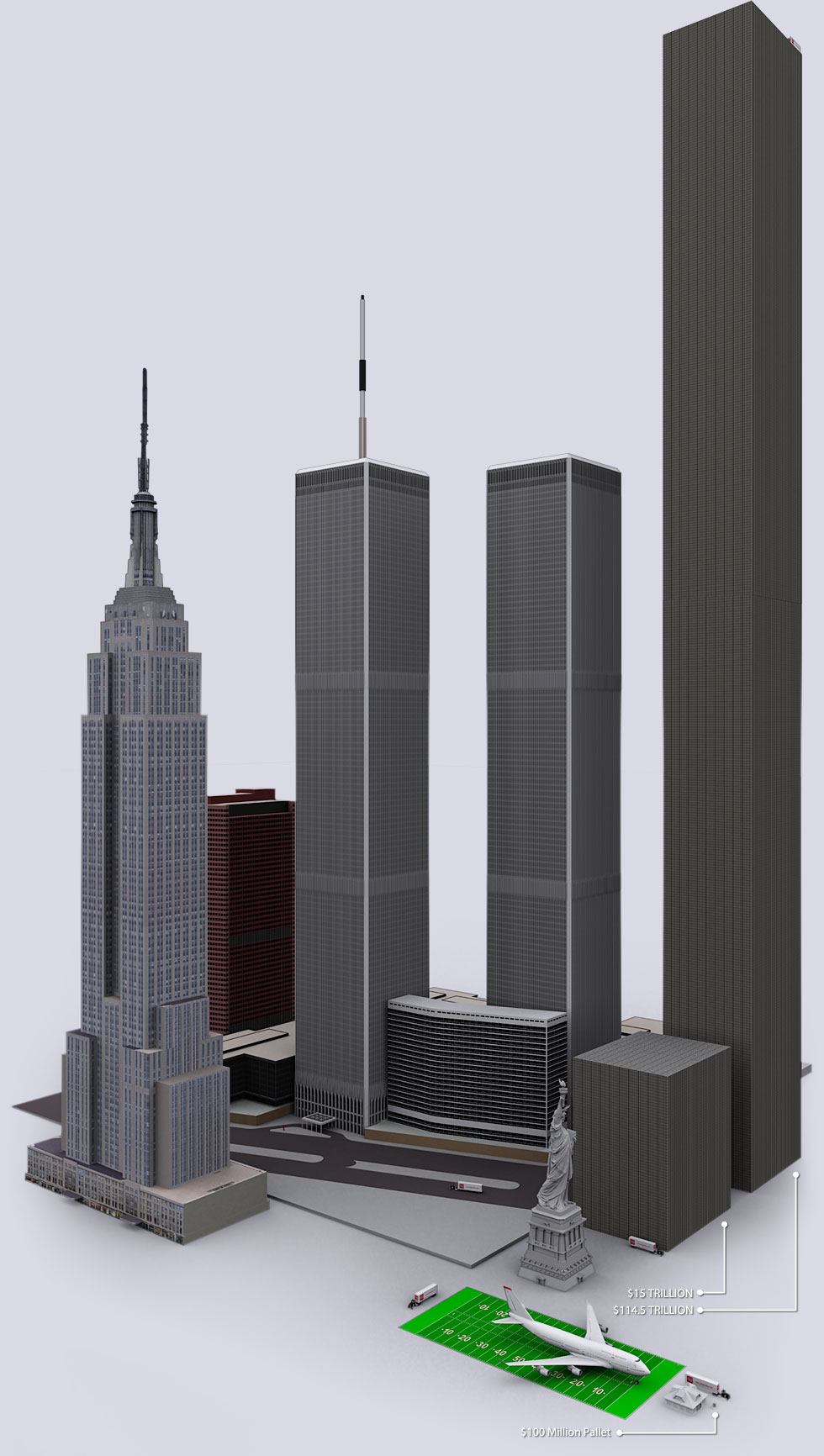114.5 Trillion Dollars